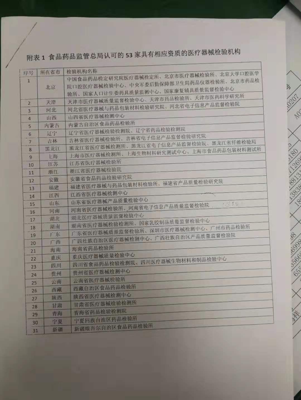 全国53家医疗器械检验机构名单