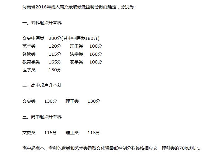 2016年河南省成人高考分数线.png