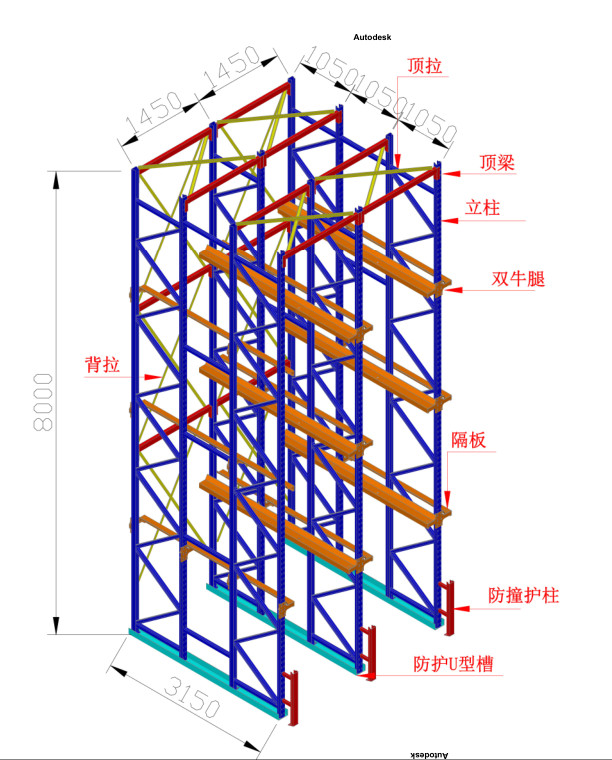 郑州货架厂贯通货架全方位解析