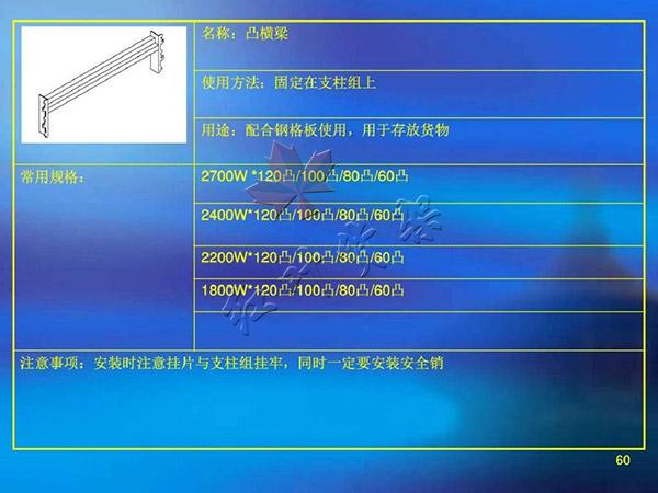 凸橫梁尺寸使用方法以及用途