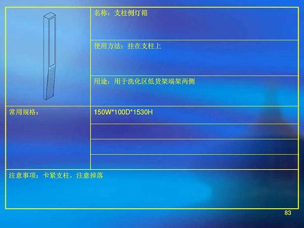 支柱側燈箱尺寸使用方法以及用途