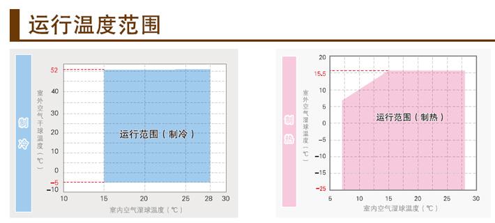 运行温度范围.jpg