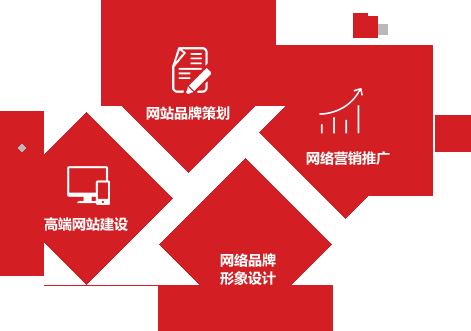 河南网站建设公司卓峰简介
